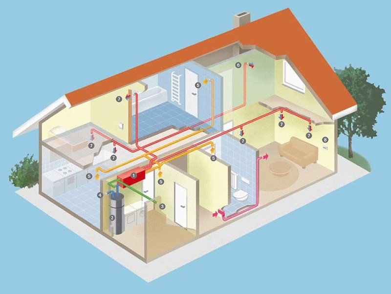 energieeffiziente Anlagentechnik im Holzhaus